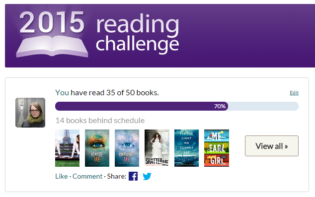 The 2015 reading challenge on www.goodreads.com